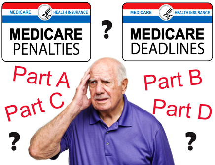how to avoid medicare levy